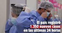 Confirmaron que 52 argentinos murieron por COVID-19 este jueves