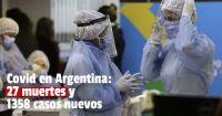 Coronavirus en Argentina: confirmaron 27 muertes y 1358 casos en las últimas 24 horas